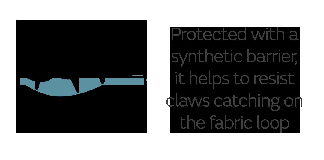 Scratch resistant fabric