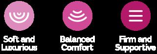 Comfort Favourites Icons